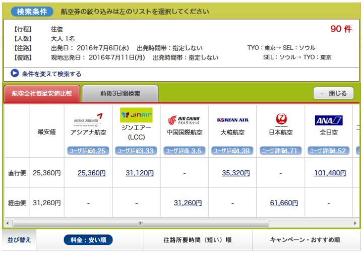 JTB海外航空券の料金比較画面