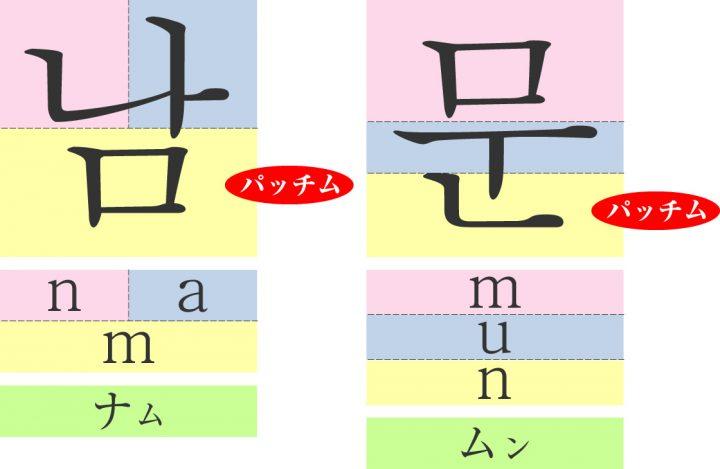 韓国語のパッチムの種類と発音をマスターする!ハングルの読み方を覚えよう