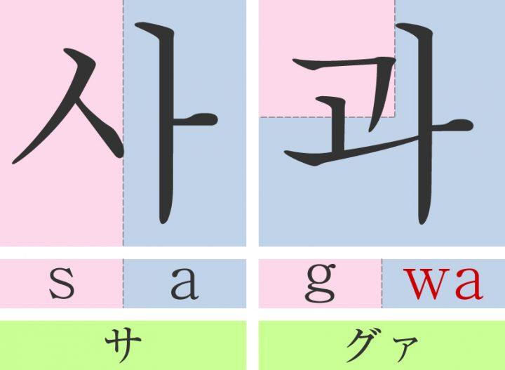 韓国語のワ行の母音字 – 2つの母音字が合体した母音字