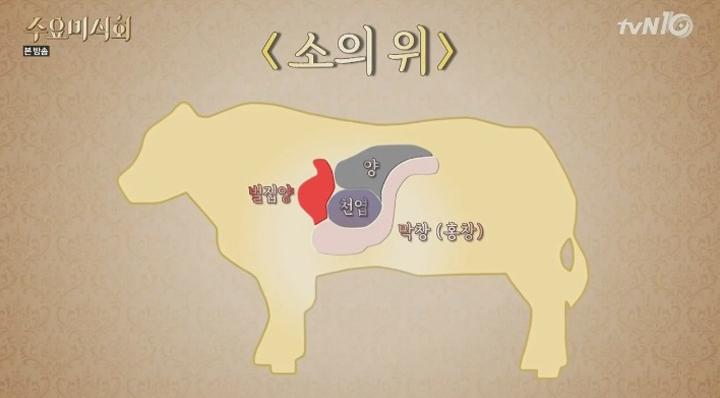 牛の4つの胃袋(소의 네가지 위)